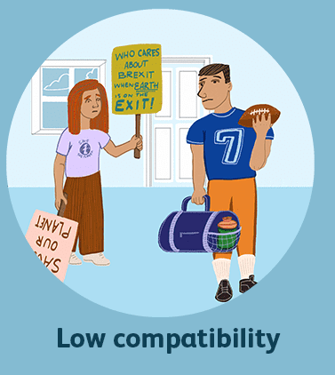 Love compatibility issue