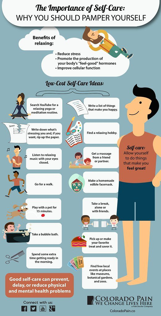Info graphic - Importance of self care to deal with stress