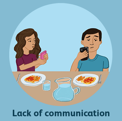 Lack of communication between couple