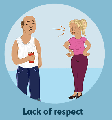 Lack of mutual respect between couple