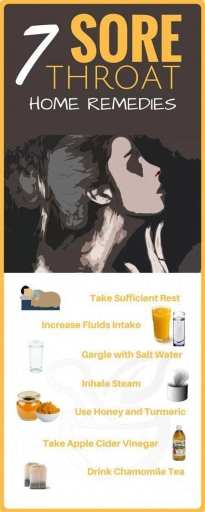 Info-graphic: Home remedies for sore throat